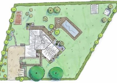 plan projet de jardin